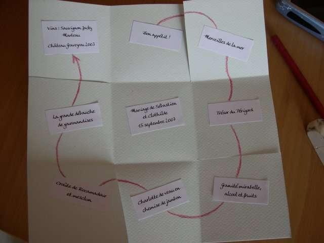 réalisation menu mariage paquet cadeau surprise explication  bricolage faire soi même