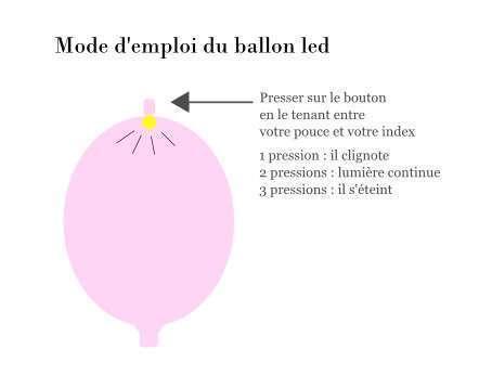 mode d'emploi ballon lumineux