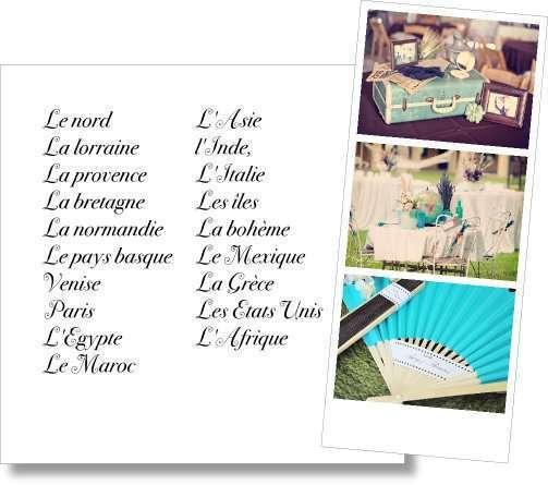 Theme mariage - Nom de table pour mariage sans theme ...