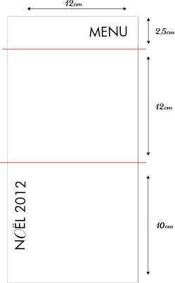 schema menu graphique Diy